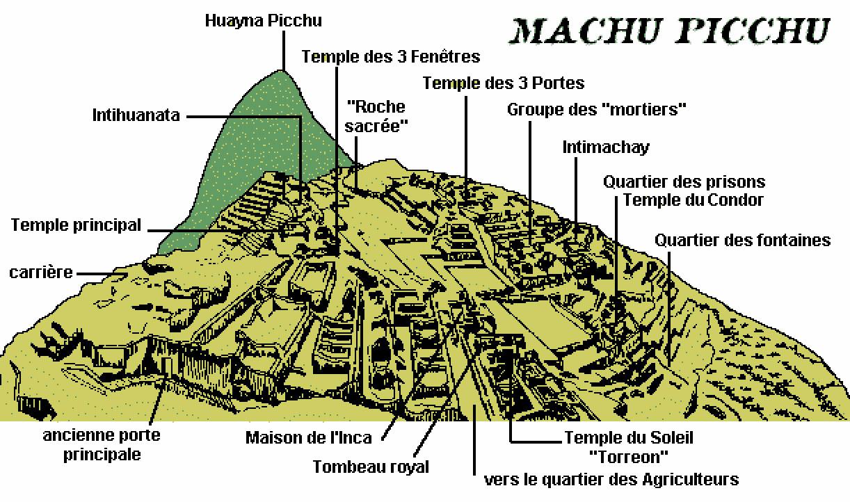 Carte Machu Picchu