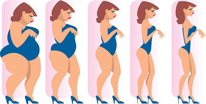 perdre du poids rapidement et maigrir vite