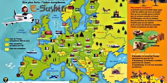 Europe - Carte des symboles de chaque pays