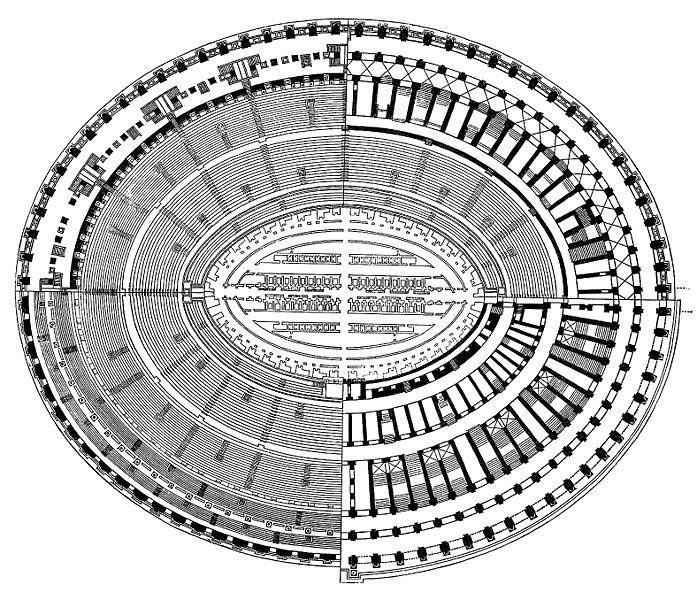 Plan du Colisée de Rome