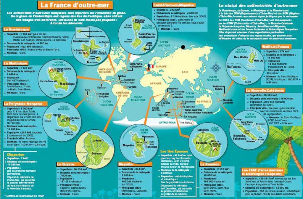 Outre Mer et Polynésie - Carte