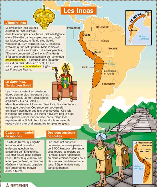 Histoire des Incas